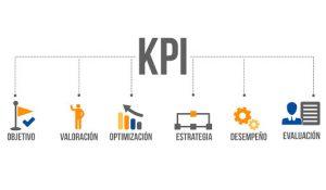 Indicadores clave de rendimiento kpi
