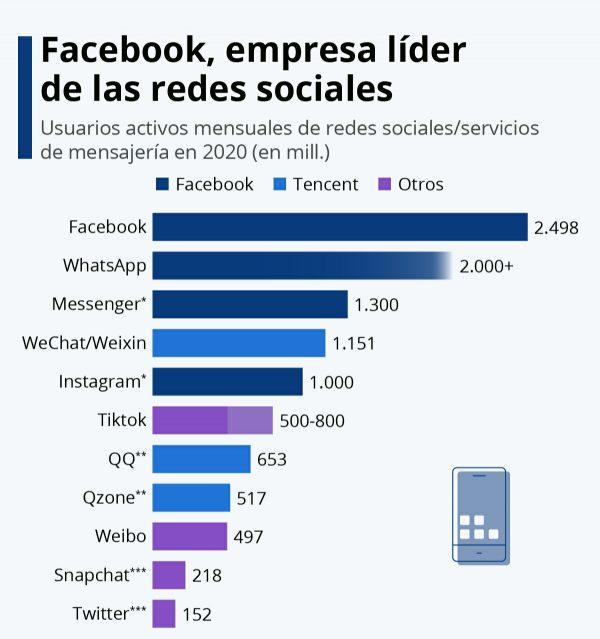 marketing digital-facebook