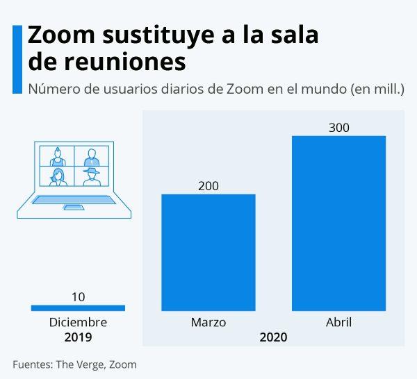 marketing digital-zoom